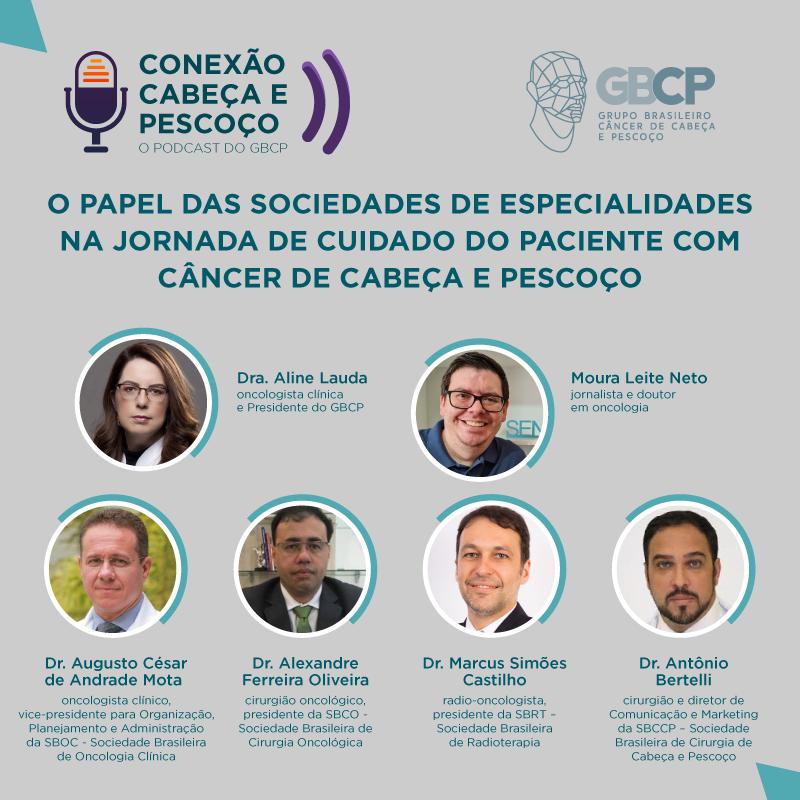 Podcast Conexão Cabeça e Pescoço – O papel das Sociedades de Especialidades na jornada de cuidado do paciente com câncer de cabeça e pescoço