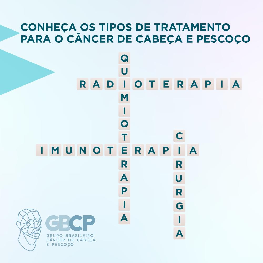Tratamento para o câncer de cabeça e pescoço: conheça as opções.